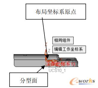 图2 坐标系设置
