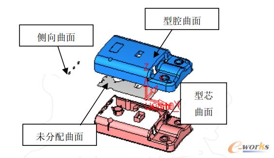 图4 成型零件分配结果