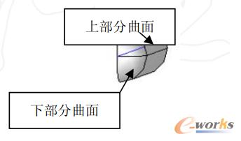 图6 四方孔凹处抽芯机构设计