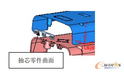 图7 开放面抽芯机构设计