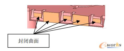 图9 滑块位置侧向开放孔曲面闭合
