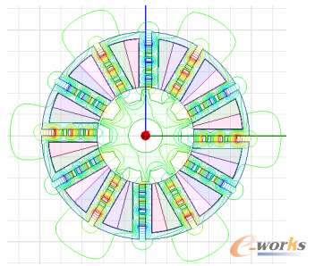 图4-7 第二种结构FSPM磁力线曲线