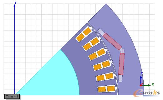 Maxwell 2D中电机模型
