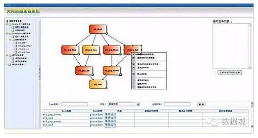 设计资金管理原型图