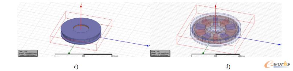 图2 永磁磁力耦合器的样机和有限元模型