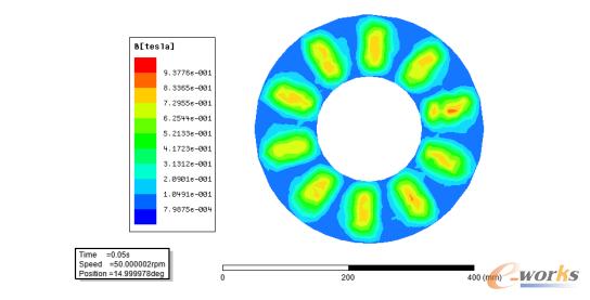 图4  转差为50rpm时铜盘处磁密分布云图