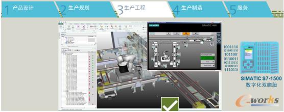 机电一体化工程与虚拟调试