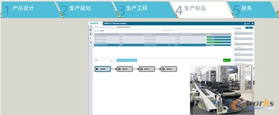通过MES和TIA,协同实现最佳个性化产品生产