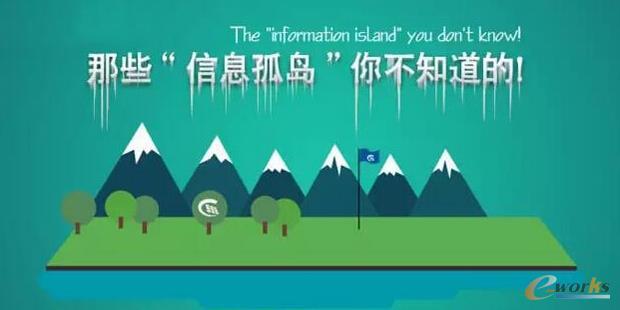 """医疗信息化""""信息孤岛"""" 要怎么破?"""