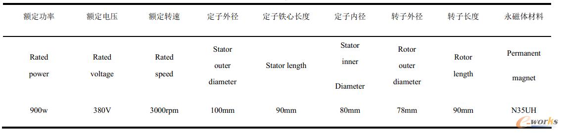 表1 电机主要参数
