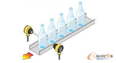 图9 传感器在瓶子生产线的应用