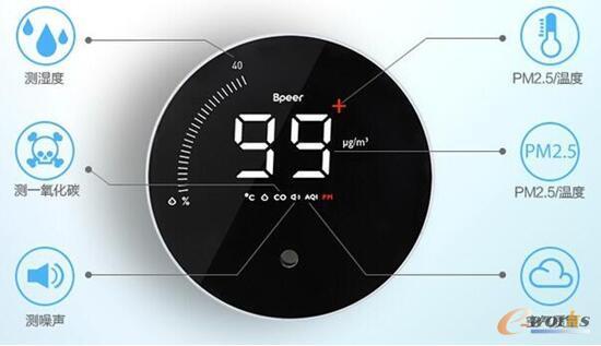 图11 传感器在智能家居的应用