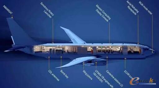 图12 传感器在航空领域的应用