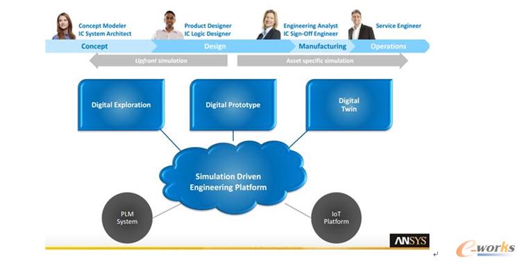 产品创新数字化与智能技术发展趋势