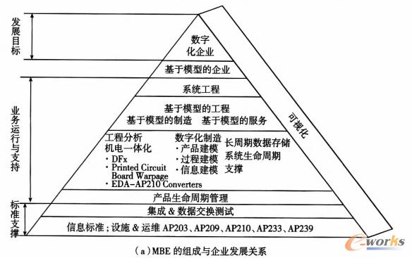 图1 MBE的构成与外延关联