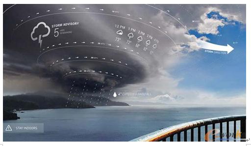 图6 带有沉浸感的天气预报