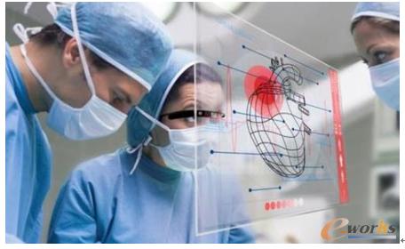 图4 虚拟现实之医疗保健