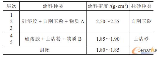 表1制造型壳的工艺参数