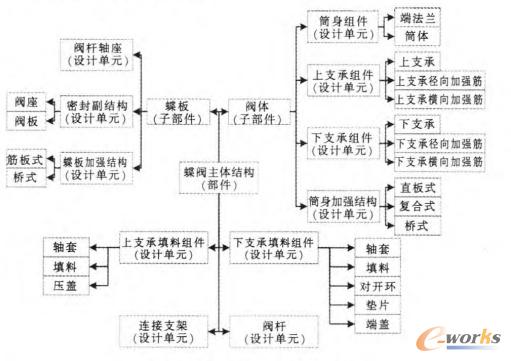 产品主体造型,3个不同角度,使用场景,细节结构)。