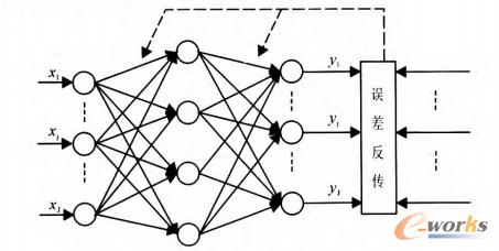 电路 电路图 电子 原理图 453_228