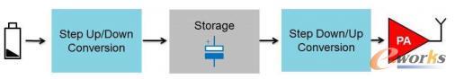电容器储能概念