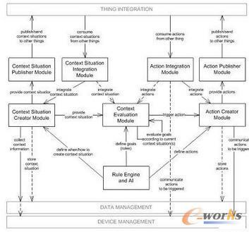 电路 电路图 电子 工程图 平面图 原理图 353_329