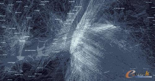 UBER 工程智能大数据可视分析案例_移动应用
