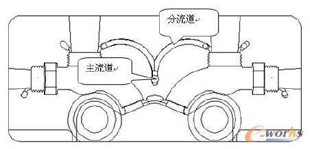 图4 浇注系统的建立