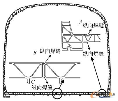 高速动车组车体模态分析建模方法及试验验证