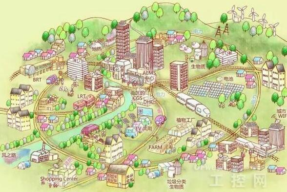 图1 智慧城市建设