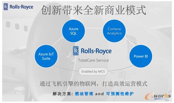 图2 罗罗的TotalCare服务模式