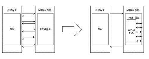 电路 电路图 电子 户型 户型图 平面图 设计 素材 原理图 500_197