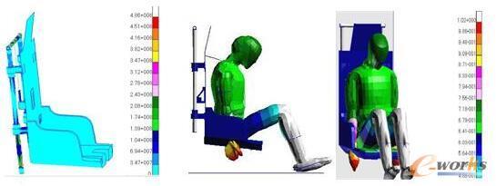 图1 某工况下座椅最大应力图