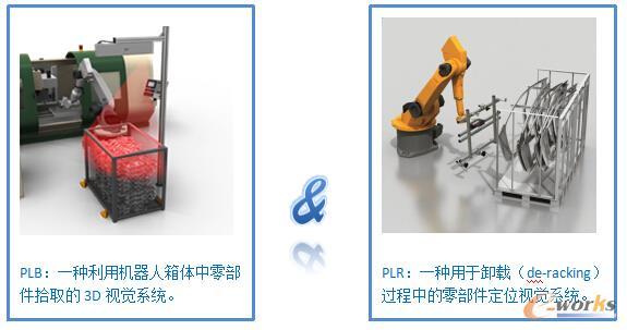 图3 基于机器人的零部件抓取的解决方案