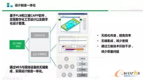 图4 智能工厂车间无纸化能力