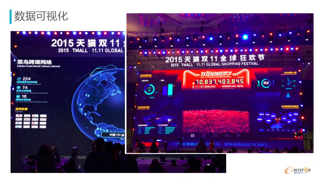 2015年天猫双十一数据大屏图片
