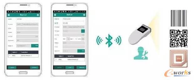 三星制造移动应用解决方案Mobile <wbr>Plant?