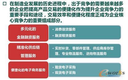 模式三:基于产品交易便捷化的增值服务