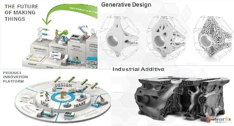 欧特克提出的未来制造理念