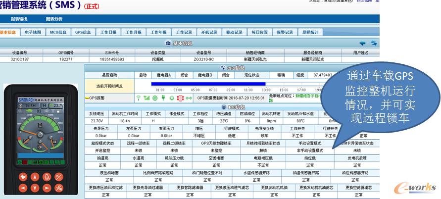 国机重工营销管理系统(SMS)