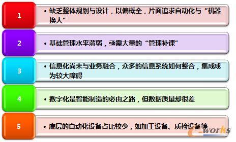 中国在智能工厂与信息化建设中存在的问题