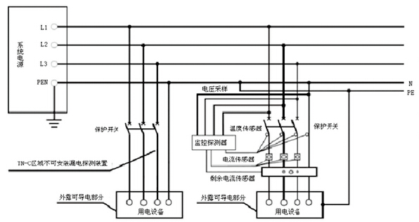 剩余电流式探测器在tn-c-s系统中的应用