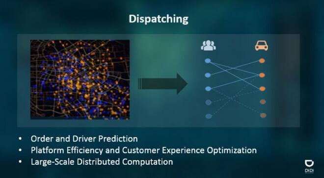 滴滴出行:如何利用大数据进行智能调度和供需预测