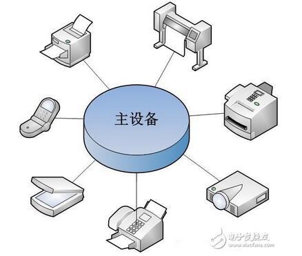 微微网能最多允许八台设备组成一个局域网