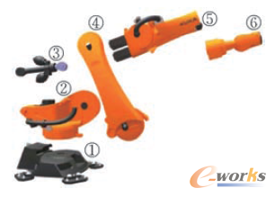 图2 工业机器人本体