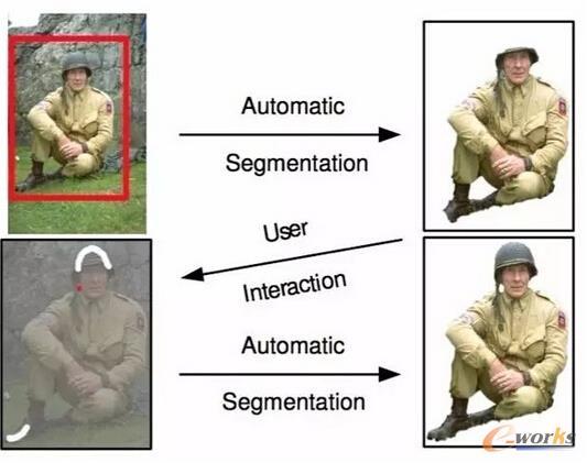 深度:自动驾驶特斯拉背后核心技术解析