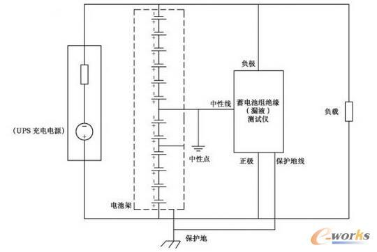 交流ups系统蓄电池组有中心抽头但不接地的情况