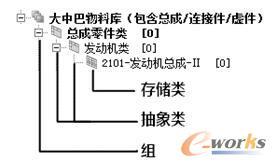 图1 层次结构示意图