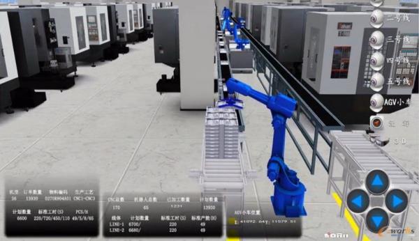 东莞劲胜的虚拟智能工厂