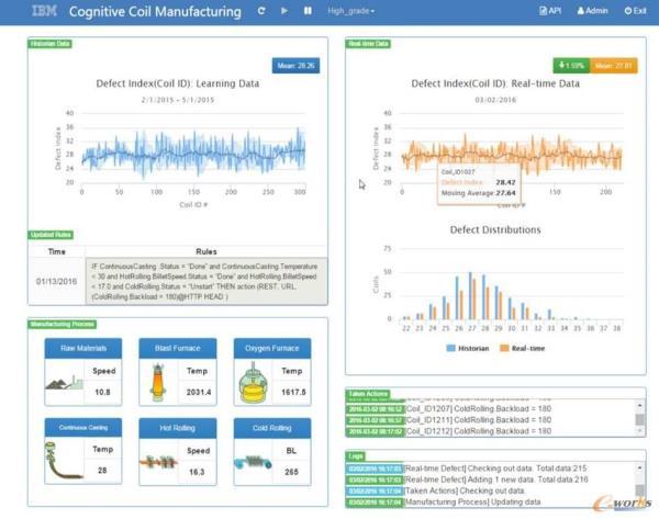 IBM认知计算技术用于提高产品质量